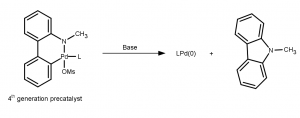 4th_generation_precatalysts_activation