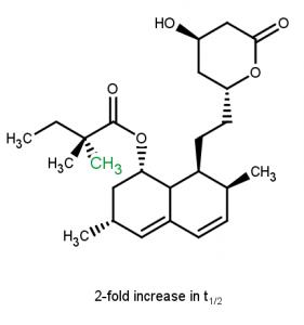 Methyl_stability