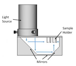 light_mirrors